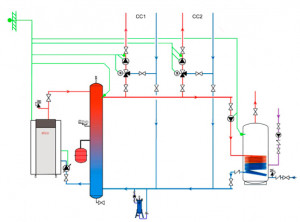 Découplages hydrauliques, les solutions