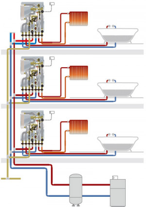 Modules Thermiques d'Appartement