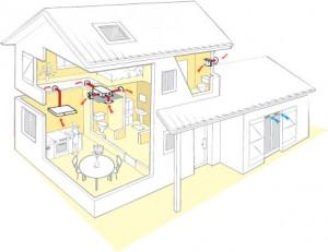 Les solutions ventilation dans l'habitat existant