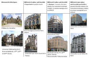 Concilier économie d'énergie et patrimoine architectural