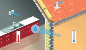 En rénovation, maîtriser la migration d'humidité dans les parois: les points de vigilance