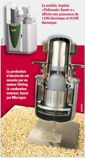Microcogénération: Le granulé passe à l'électricité