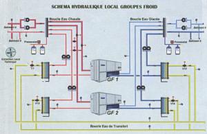 Les pompes à chaleur eau-eau sur boucle d'eau ont désormais leur titre 5
