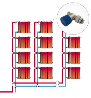 Méthode d'équilibrage par homogénéisation de la température de retour