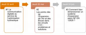 Webinaires 2021 sur l'optimisation hydraulique proposés par IMI Hydronic