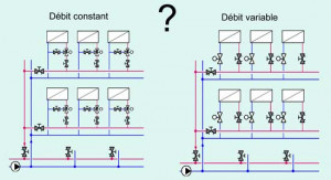 Optimisation des circuits à débit variable