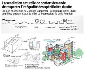 Construire avec l'environnement