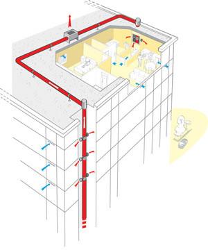 Professionnels de la ventilation : nouvelle norme DTU 68.3