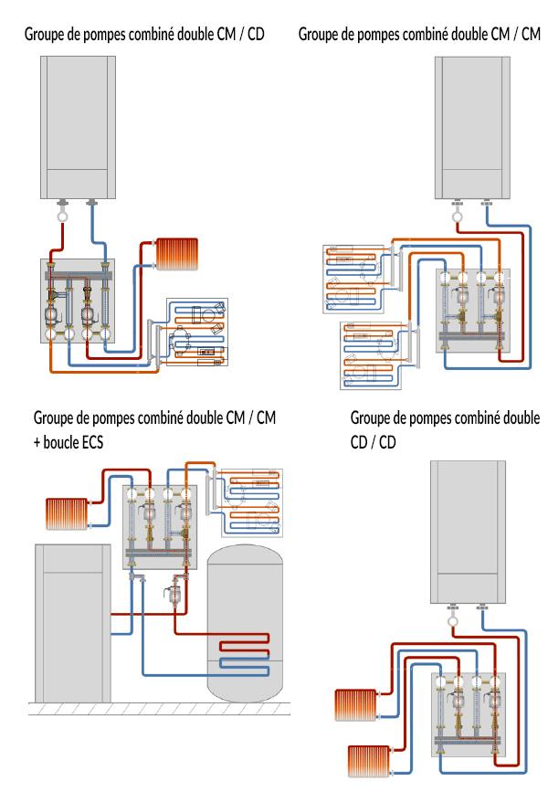 schéma pompes combiné double