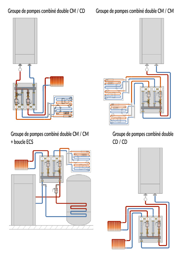 schémas  module compact universel double circuit