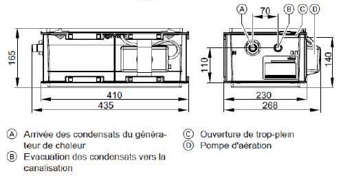 Neutralisation condensats chaudière condensation