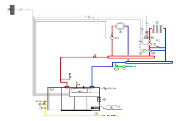 Intégration hydraulique de la chaudière facilitée