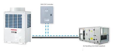 le traitement d air neuf applications tertiaires drv. Black Bedroom Furniture Sets. Home Design Ideas