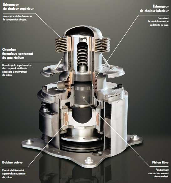 moteur Stirling
