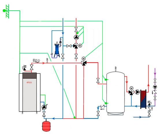 Schéma technique avec une chaudière à condensationL