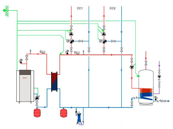 Schéma technique avec échangeur de chaleur pour découplage hydraulique