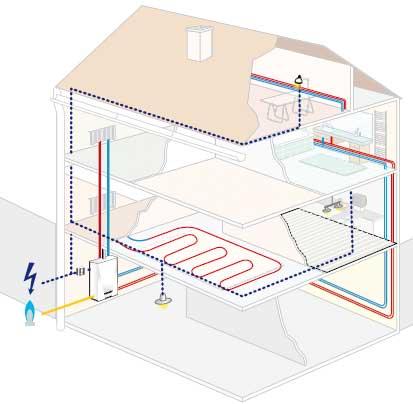 Chaudi re murale gaz co g n rateur for Chaudiere murale gaz avec eau chaude sanitaire instantanee