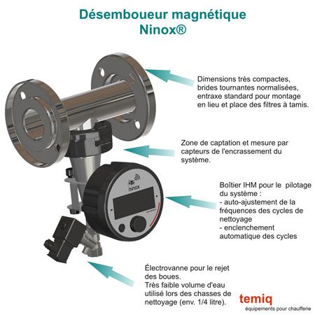 Désemboueur magnétique automatique