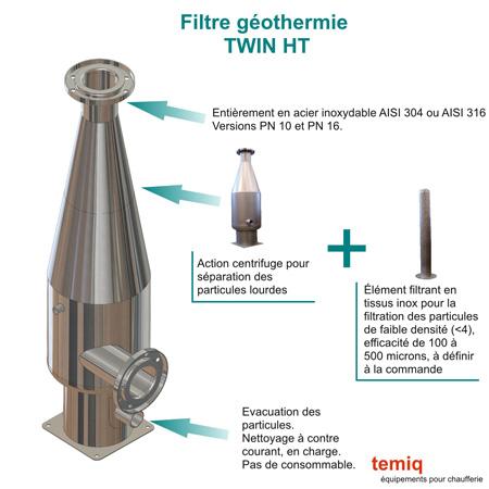 Filtre spécial géothermie Twin HT