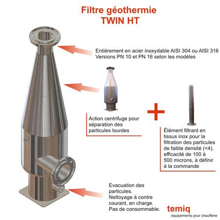 Filtre spécial géothermie