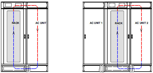 climatisation int gr e de racks modules xd climatisation des salles informatiques. Black Bedroom Furniture Sets. Home Design Ideas