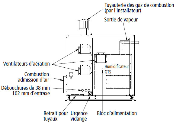 schema humidificateur