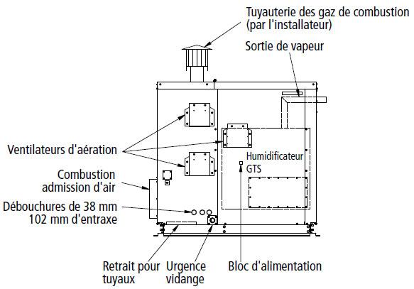 schema humidificateur