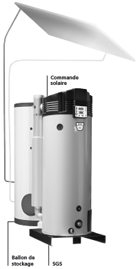 Préparateur ECS SGS gaz ventouse à condensation combiné à un système solaire