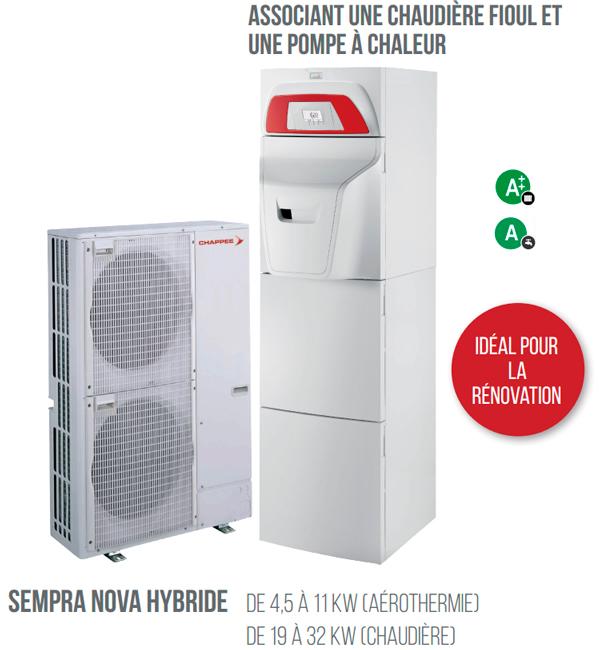 Pompe à chaleur hybride