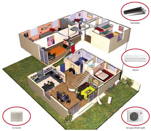 l 39 a rothermie r cup rer l 39 nergie de l 39 air ext rieur. Black Bedroom Furniture Sets. Home Design Ideas