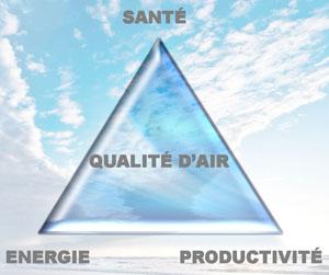 triangle QAI