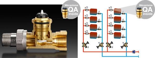 Robinets thermostatiques à mécanisme QA