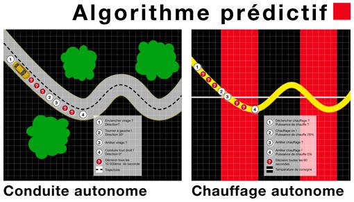 algorythme prédictif.jpg