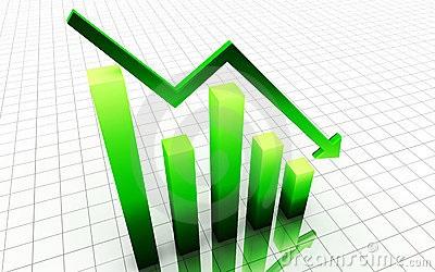 Graphe équilibrage