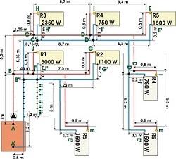 Simulation  du comportement hydraulique des réseaux