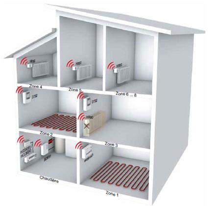 Pompe a chaleur pour remplacer chauffage electrique vitry sur seine besan - Pompe a chaleur chauffage maison ...