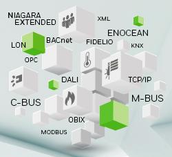 Protocoles IP pris en charge par Arena NX