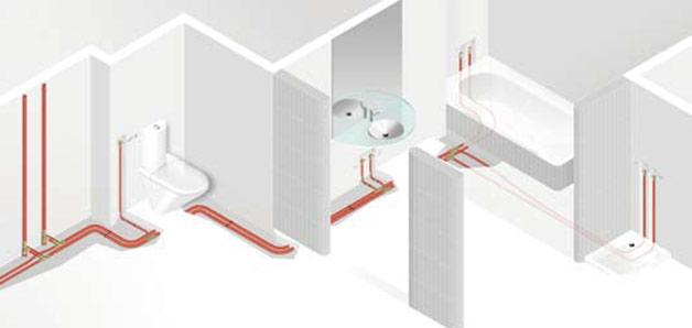 raccordements sertis directement dans la chape avec le tube rautherm pe xa. Black Bedroom Furniture Sets. Home Design Ideas