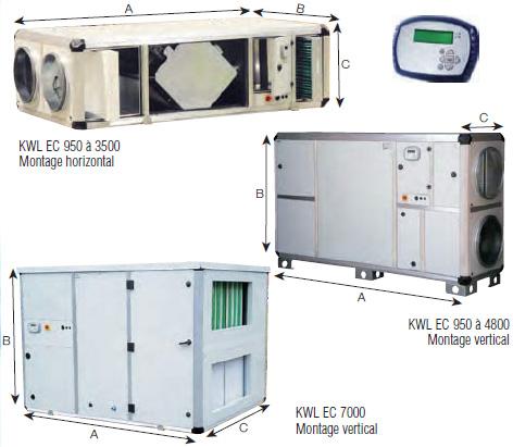 KWL-EC-CX