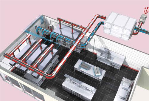 Solutions de r cup ration d nergie pour la ventilation de for Ventilation cuisine gaz