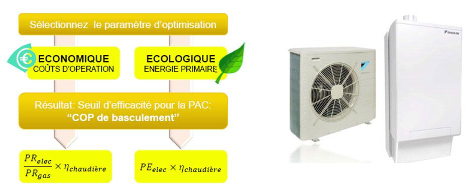 Pompe à chaleur hybride : PAC et chaudière gaz à condensation