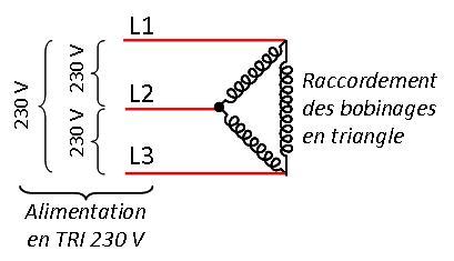 bobinages du moteur