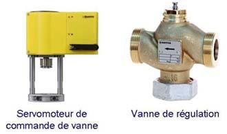 différents  équipements