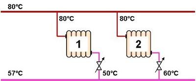 radiateur