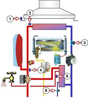 capteurs chaudière gaz