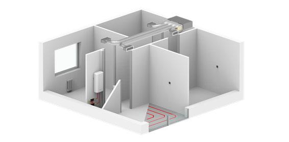 Régulation chauffage thermostat aesyzone