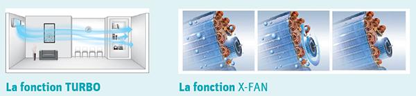 Fonction Turbo et Fonction X-FAN Daitsu