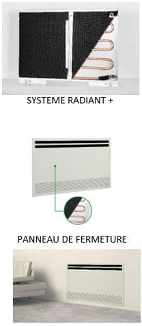 Ventilo Radiateur Inverter encastré