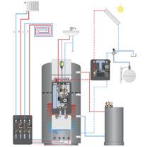 Unité centrale d'accumulation d'énergie