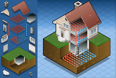 geothermie-pompe-chaleur
